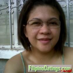 sweetsexything, Olongapo, Philippines